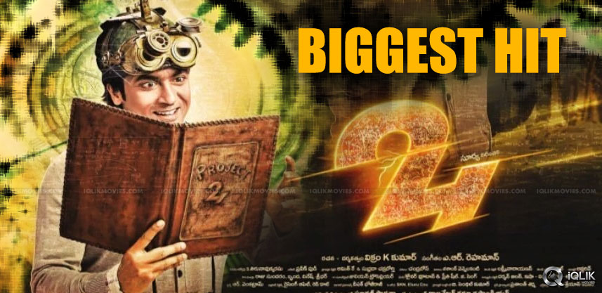audience-response-over-suriya-24-movie-details