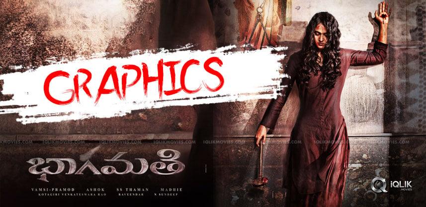 anushka-bhagmati-graphics