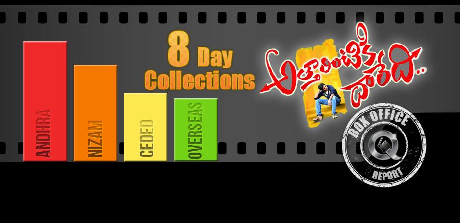 Attarintiki-Daredi-Eight-day-collections