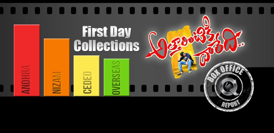 Attarintiki-Daredi-First-day-collections