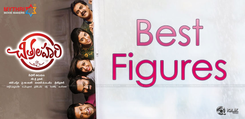best-figures-for-sai-tej-s-chitralahari
