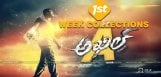 akhil-movie-first-week-collection-estimates