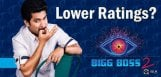 trps-low-for-bigg-boss-season-two-nani
