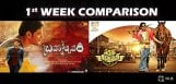 comparison-of-brahmotsavam-sgs-1stweek-collections