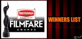 62nd-filmfare-south-awards-telugu-winners-list