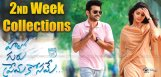 hello-guru-prema-kosame-collections