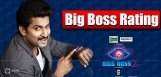 nani-big-boss-telugu-review-details-