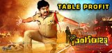 singham123-movie-release-business-exclusive-news