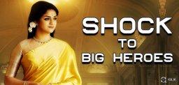 savitri-movie-first-weekend-collections-details