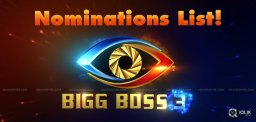 bigg-boss3-nomination-list-this-weekend